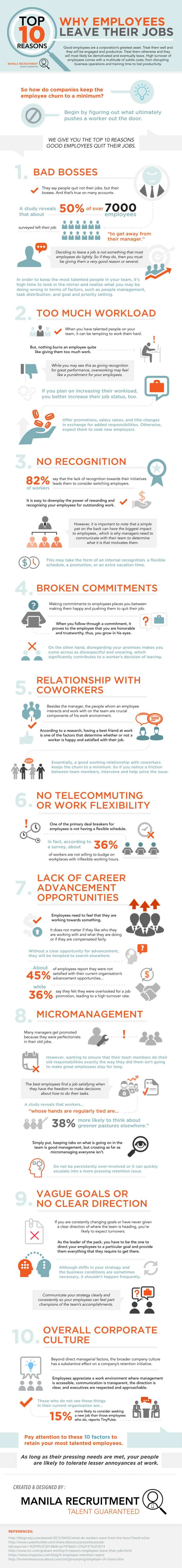 Infographic on top 10 reasons employees leave their job